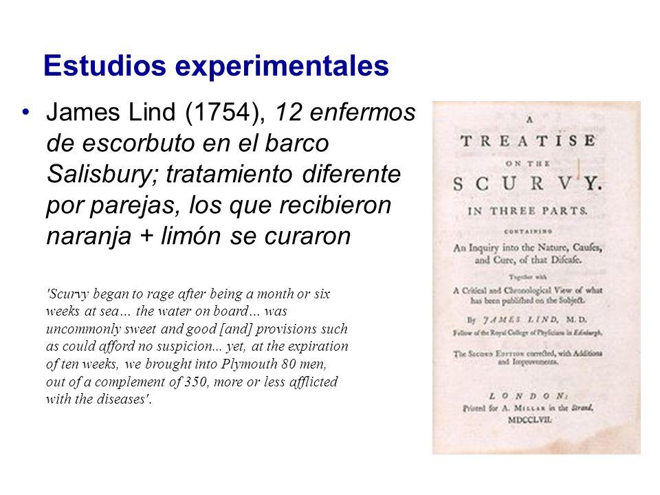 Estudios experimentales