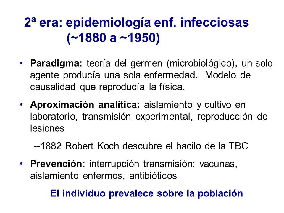 2ª era: epidemiología enf. infecciosas (~1880 a ~1950)