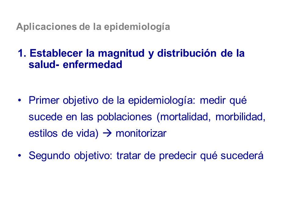 1. Establecer la magnitud y distribución de la salud- enfermedad