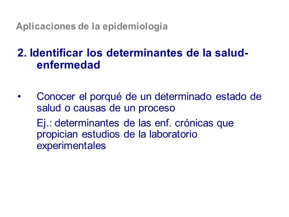 2. Identificar los determinantes de la salud-enfermedad