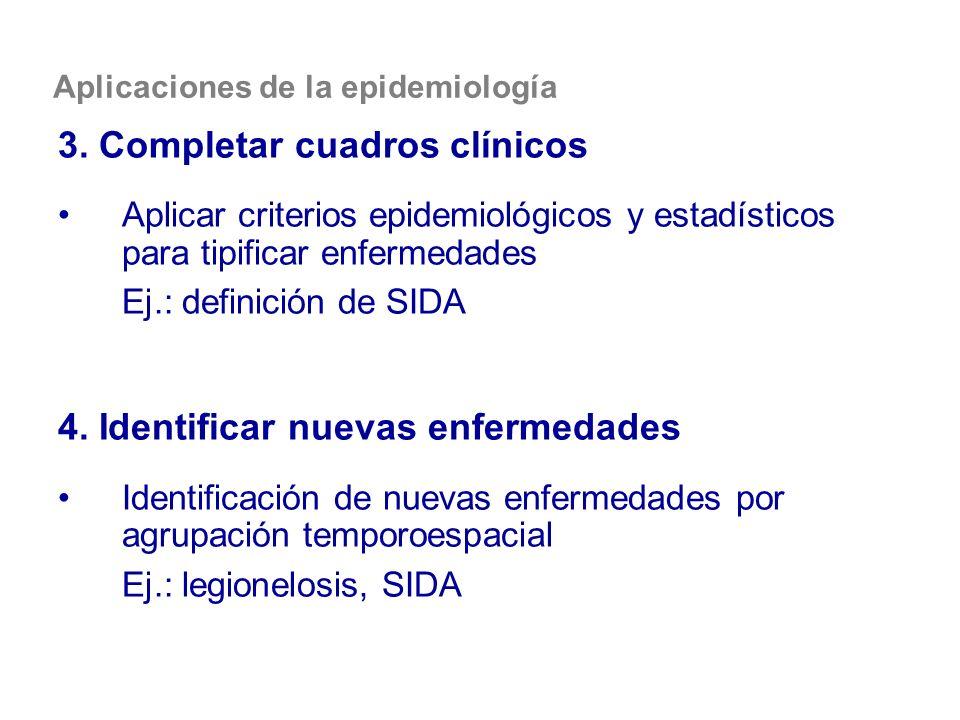 3. Completar cuadros clínicos