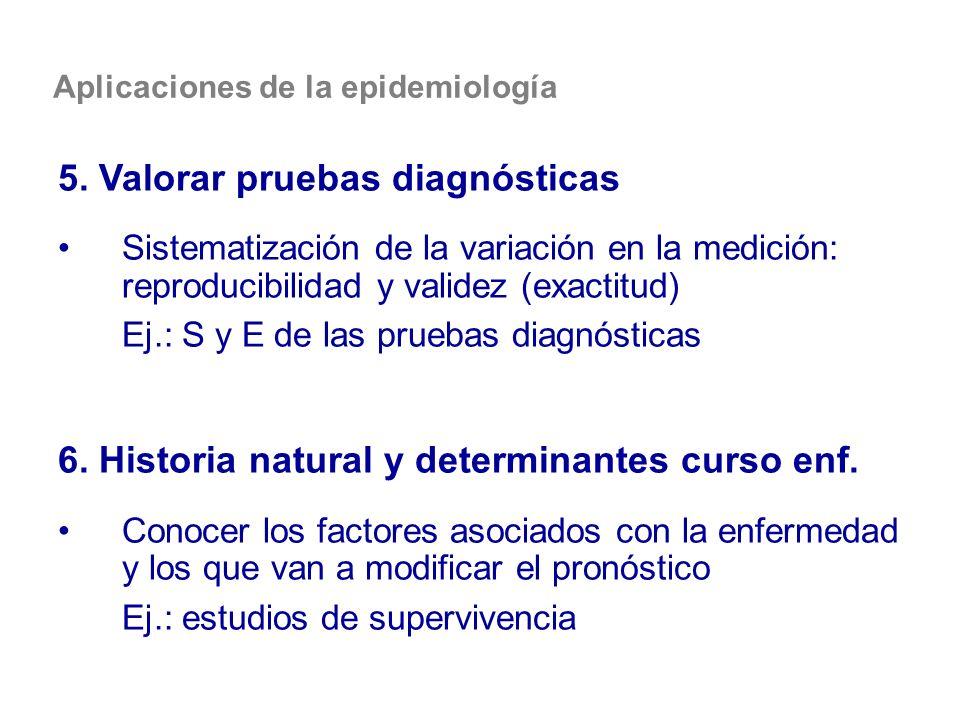 5. Valorar pruebas diagnósticas