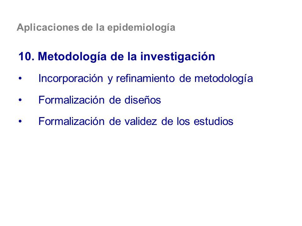 10. Metodología de la investigación