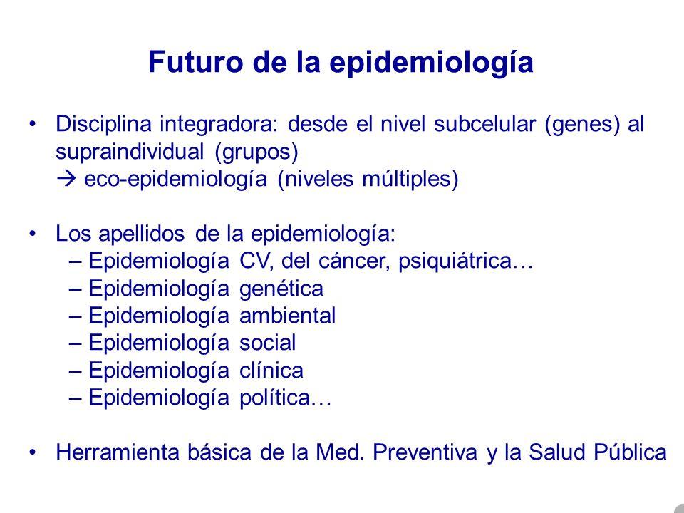Futuro de la epidemiología