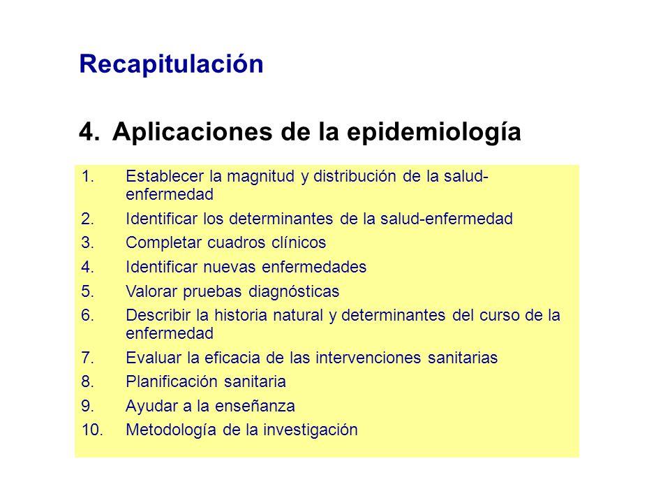 4. Aplicaciones de la epidemiología