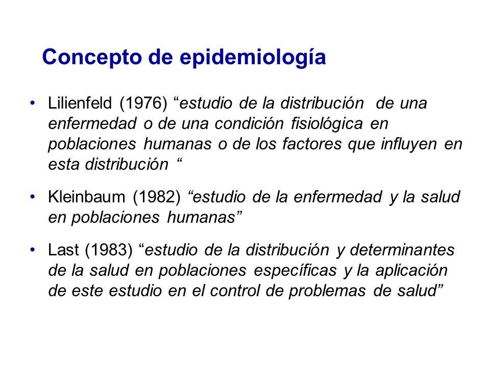 Concepto de epidemiología