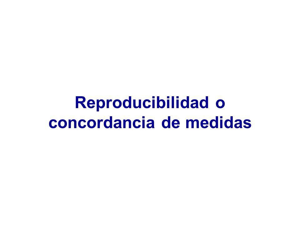 Reproducibilidad o concordancia de medidas