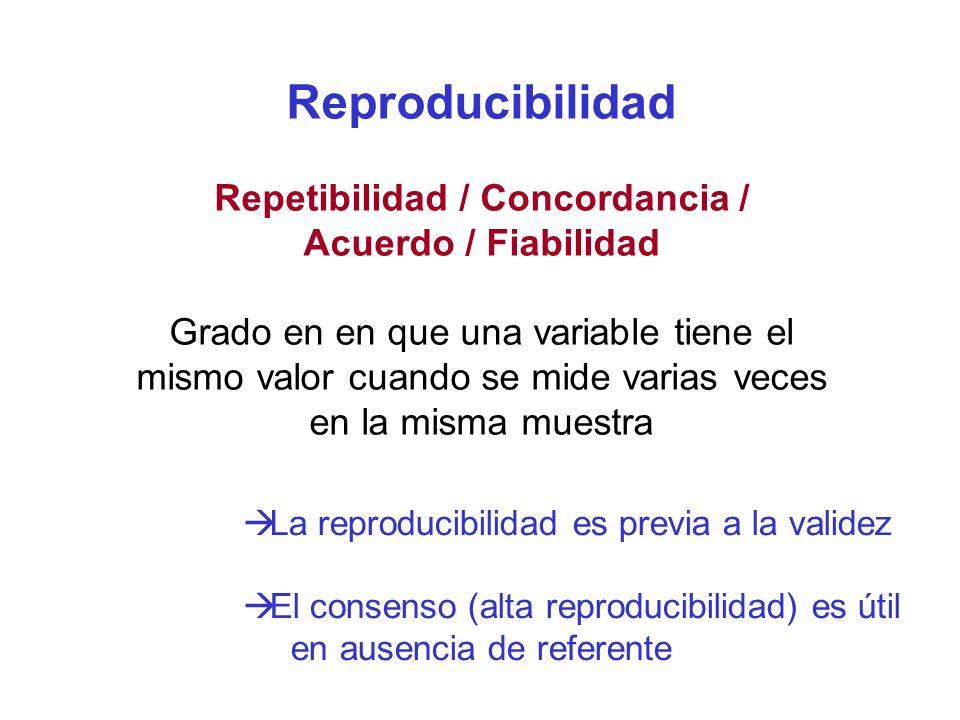 Repetibilidad / Concordancia /