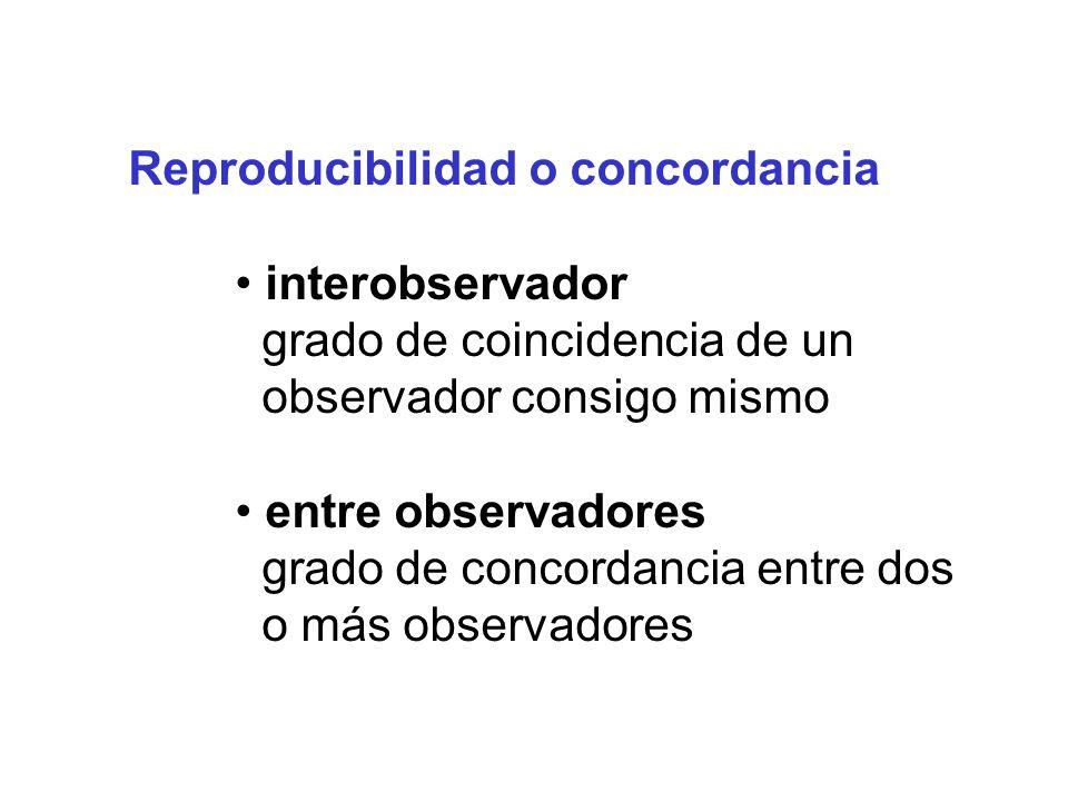 Reproducibilidad o concordancia