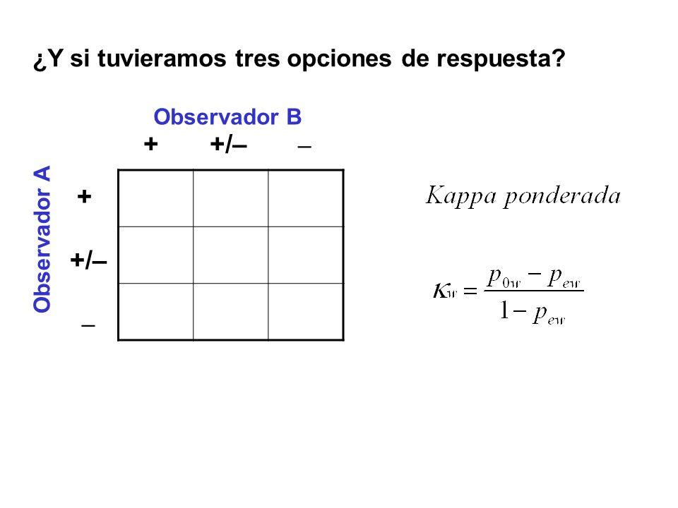+ +/– – + +/– – ¿Y si tuvieramos tres opciones de respuesta