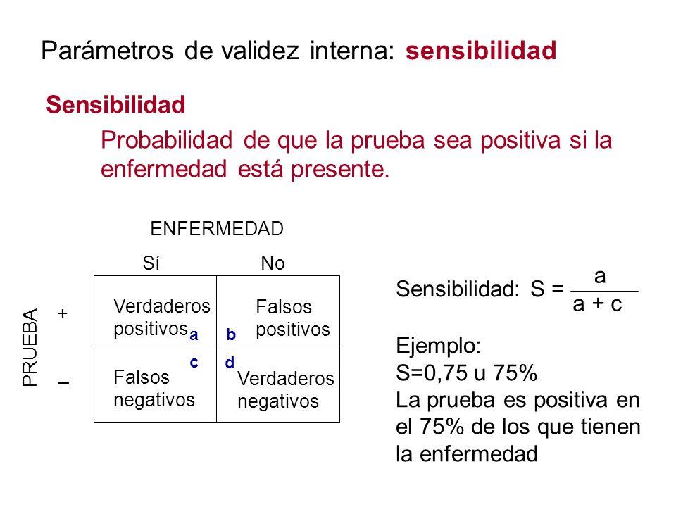 Parámetros de validez interna: sensibilidad