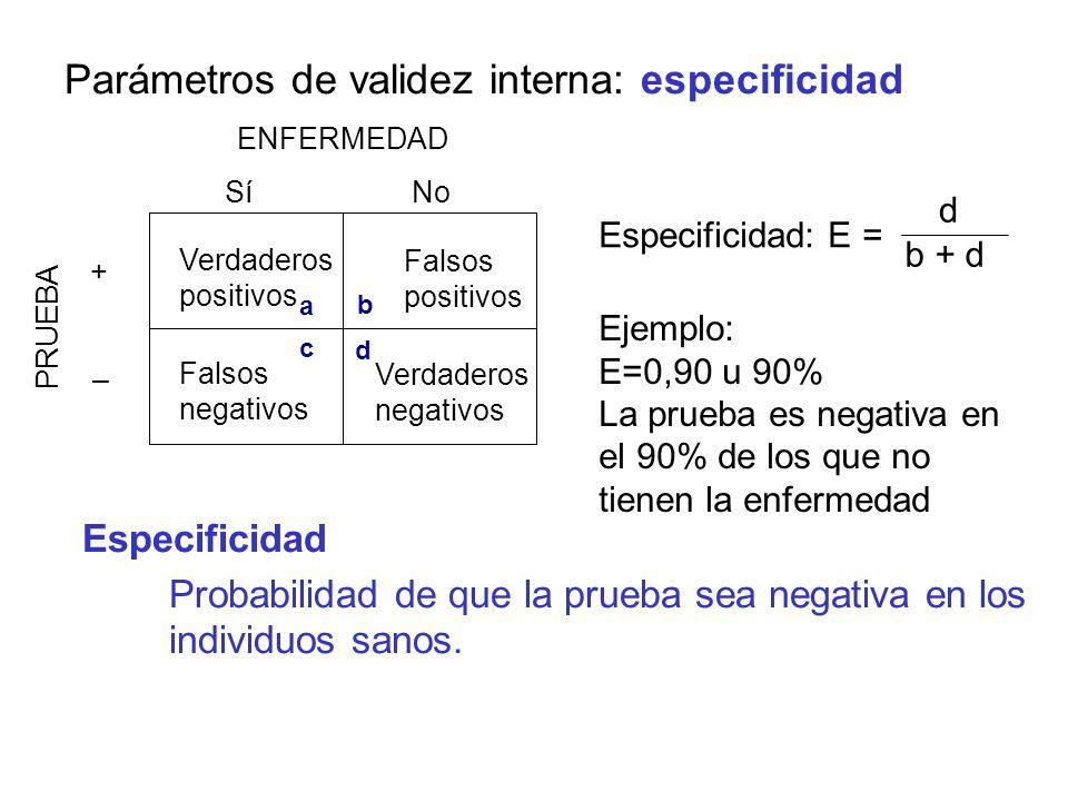 Parámetros de validez interna: especificidad