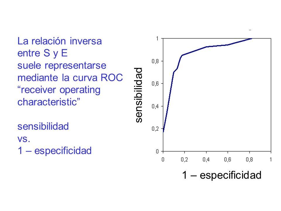sensibilidad 1 – especificidad La relación inversa entre S y E