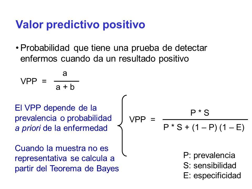 Valor predictivo positivo