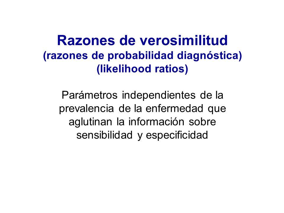 Razones de verosimilitud (razones de probabilidad diagnóstica)