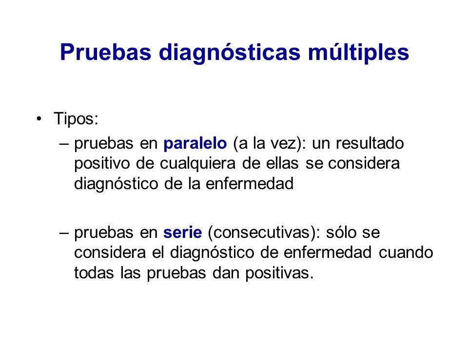 Pruebas diagnósticas múltiples