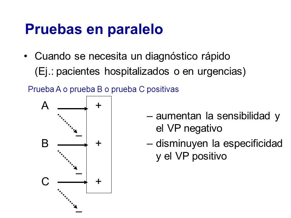 Pruebas en paralelo A B C + – Cuando se necesita un diagnóstico rápido