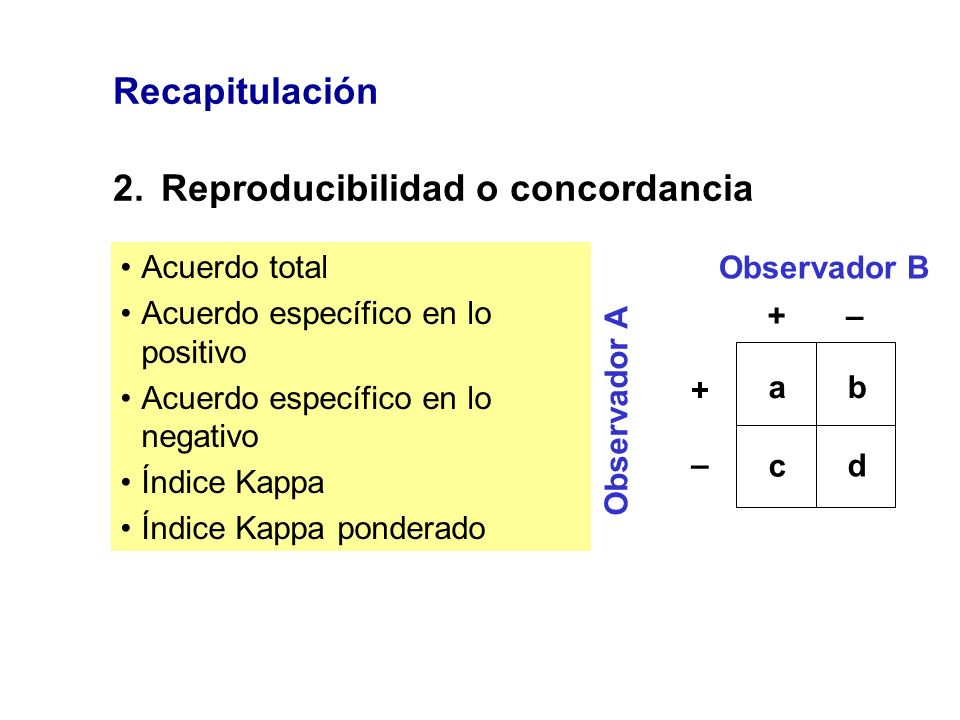 2. Reproducibilidad o concordancia