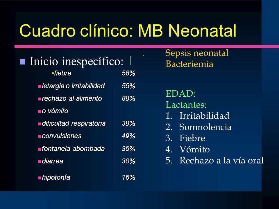 Cuadro clínico: MB Neonatal