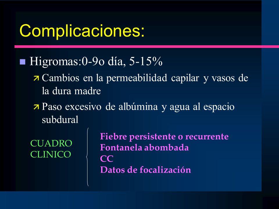 Complicaciones: Higromas:0-9o día, 5-15%