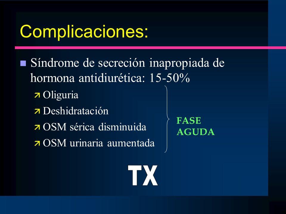 Complicaciones: Síndrome de secreción inapropiada de hormona antidiurética: 15-50% Oliguria. Deshidratación.