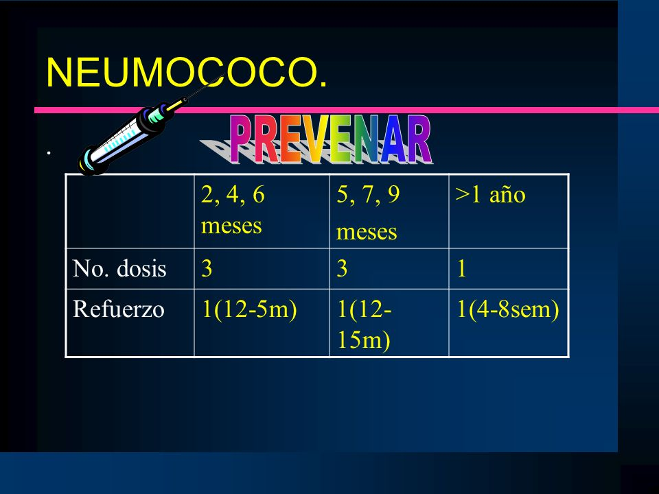 NEUMOCOCO. PREVENAR . 2, 4, 6 meses 5, 7, 9 meses >1 año No. dosis