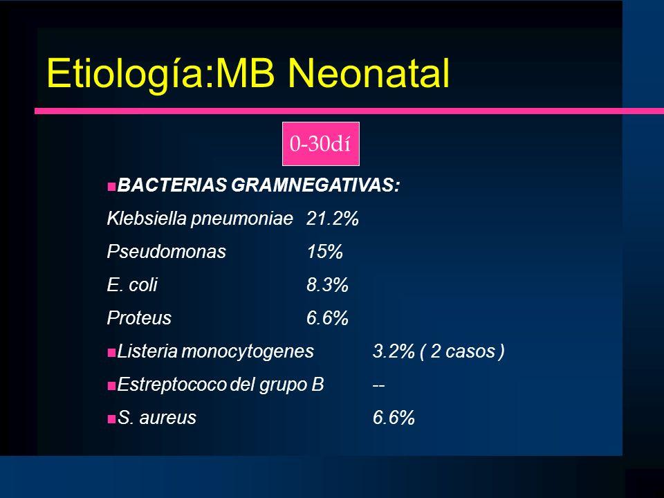 Etiología:MB Neonatal