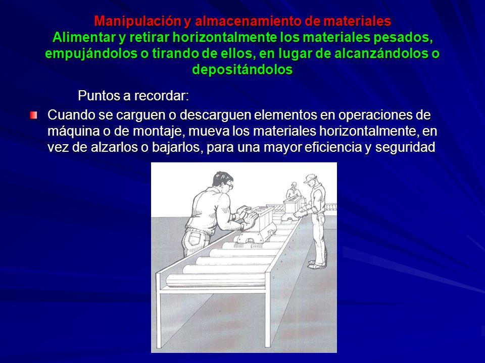Manipulación y almacenamiento de materiales Alimentar y retirar horizontalmente los materiales pesados, empujándolos o tirando de ellos, en lugar de alcanzándolos o depositándolos