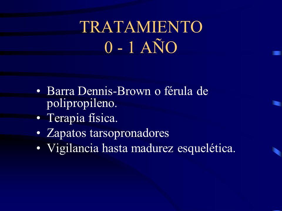 TRATAMIENTO 0 - 1 AÑO Barra Dennis-Brown o férula de polipropileno.