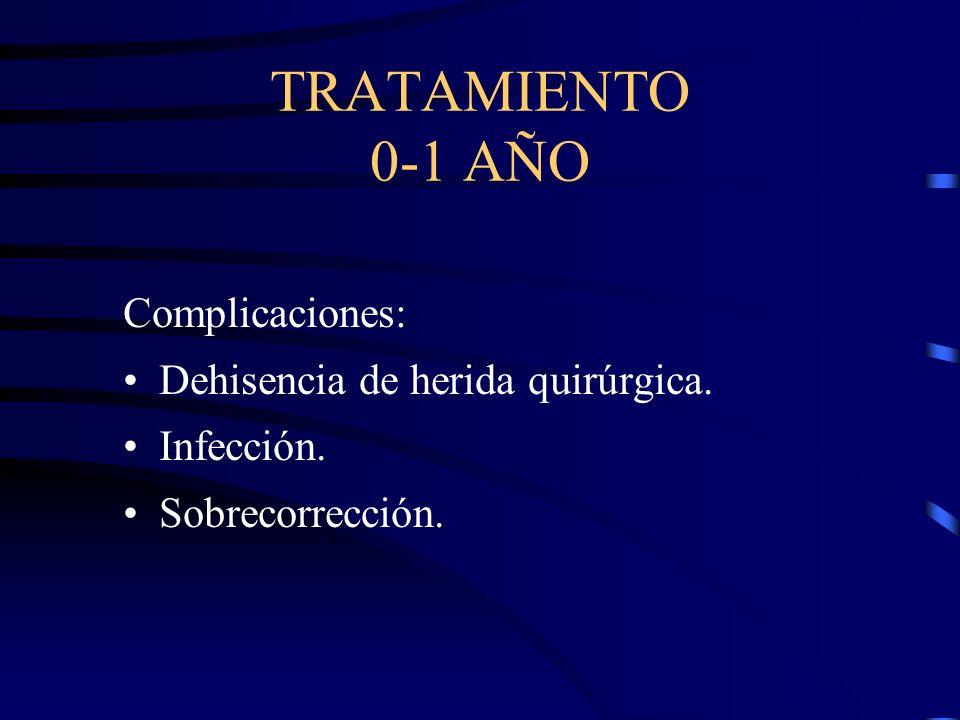 TRATAMIENTO 0-1 AÑO Complicaciones: Dehisencia de herida quirúrgica.