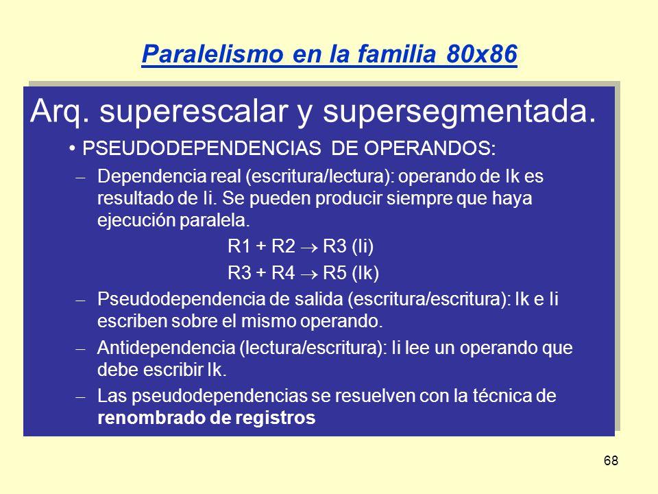 Paralelismo en la familia 80x86