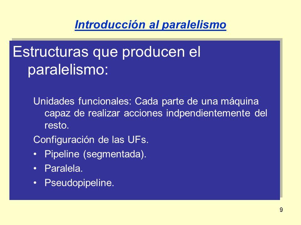 Introducción al paralelismo