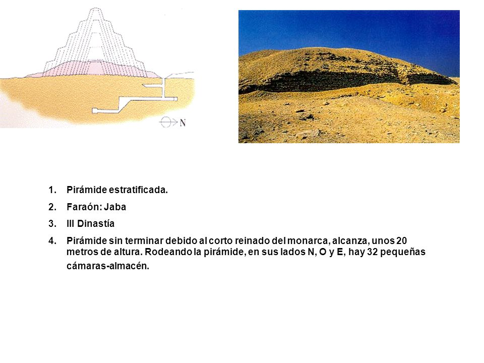 Pirámide estratificada.