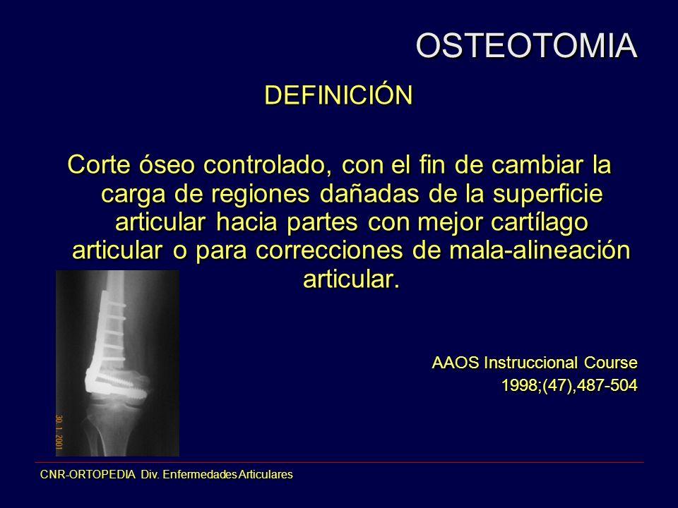 OSTEOTOMIA DEFINICIÓN