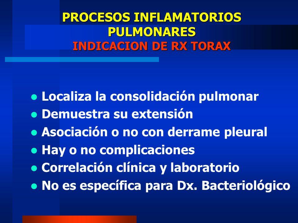 PROCESOS INFLAMATORIOS PULMONARES INDICACION DE RX TORAX