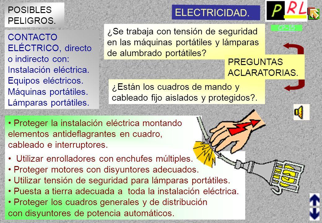 ELECTRICIDAD. POSIBLES PELIGROS.
