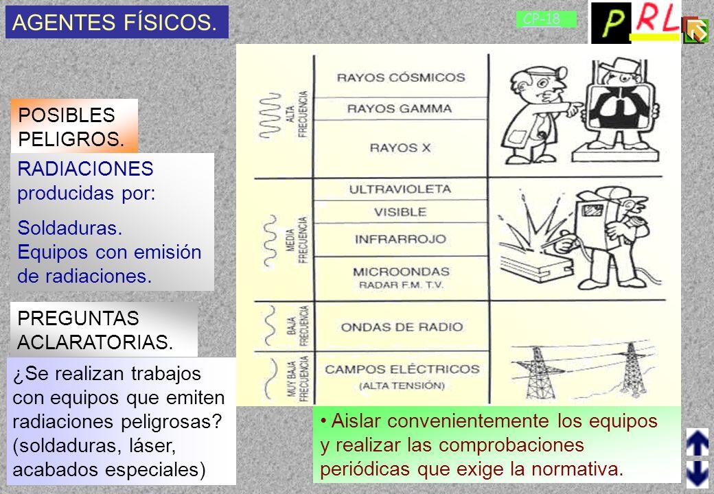 AGENTES FÍSICOS. POSIBLES PELIGROS. RADIACIONES producidas por: