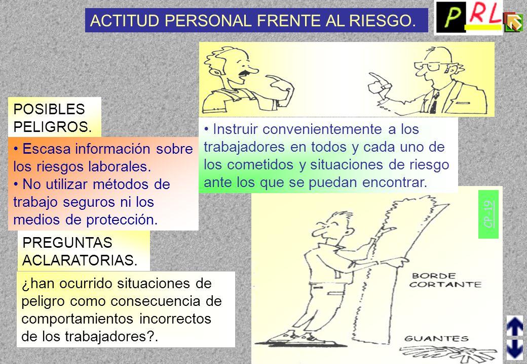ACTITUD PERSONAL FRENTE AL RIESGO.