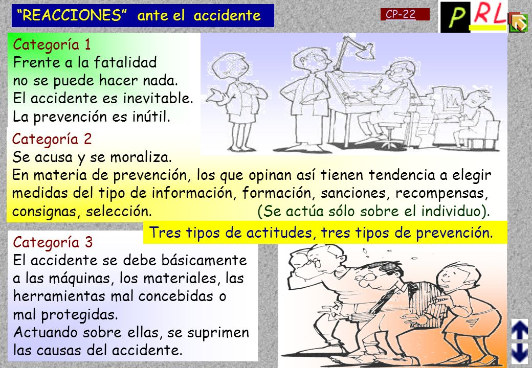 REACCIONES ante el accidente