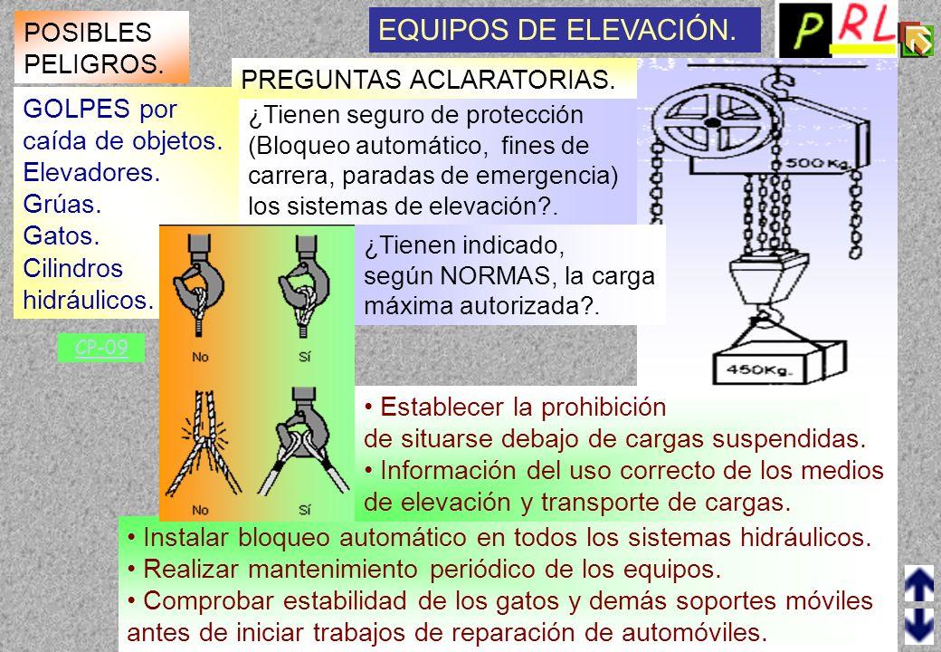 EQUIPOS DE ELEVACIÓN. POSIBLES PELIGROS. PREGUNTAS ACLARATORIAS.