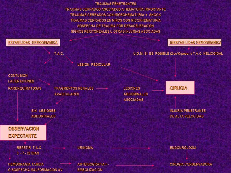 OBSERVACION EXPECTANTE TRAUMAS PENETRANTES