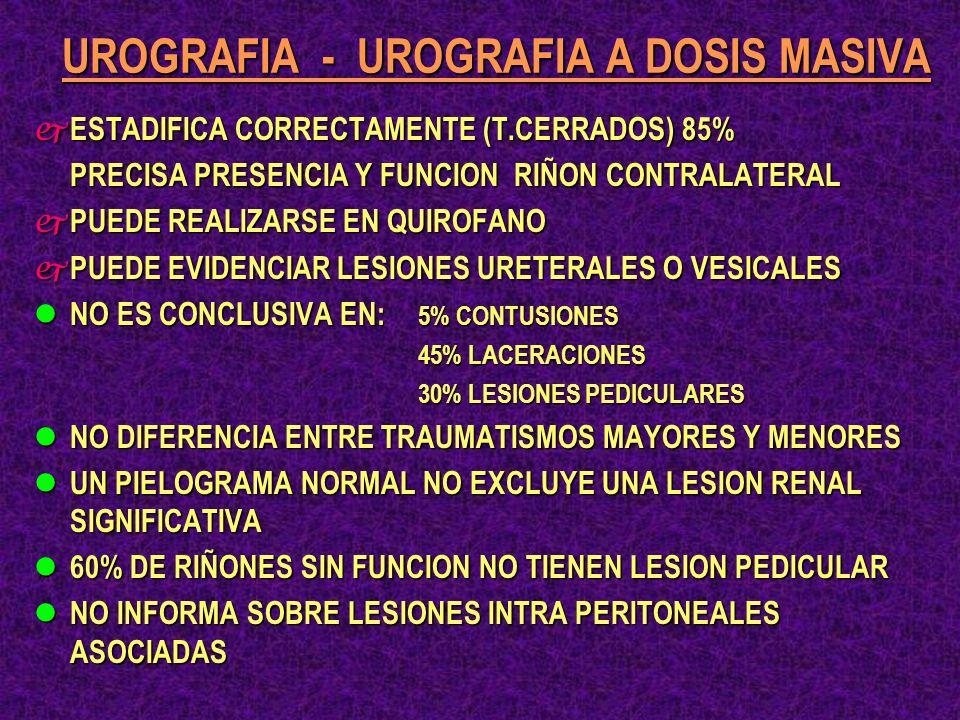 UROGRAFIA - UROGRAFIA A DOSIS MASIVA