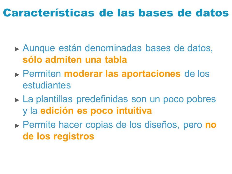Características de las bases de datos