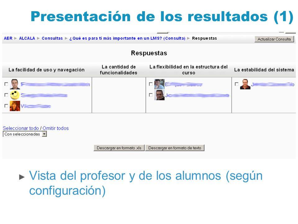Presentación de los resultados (1)