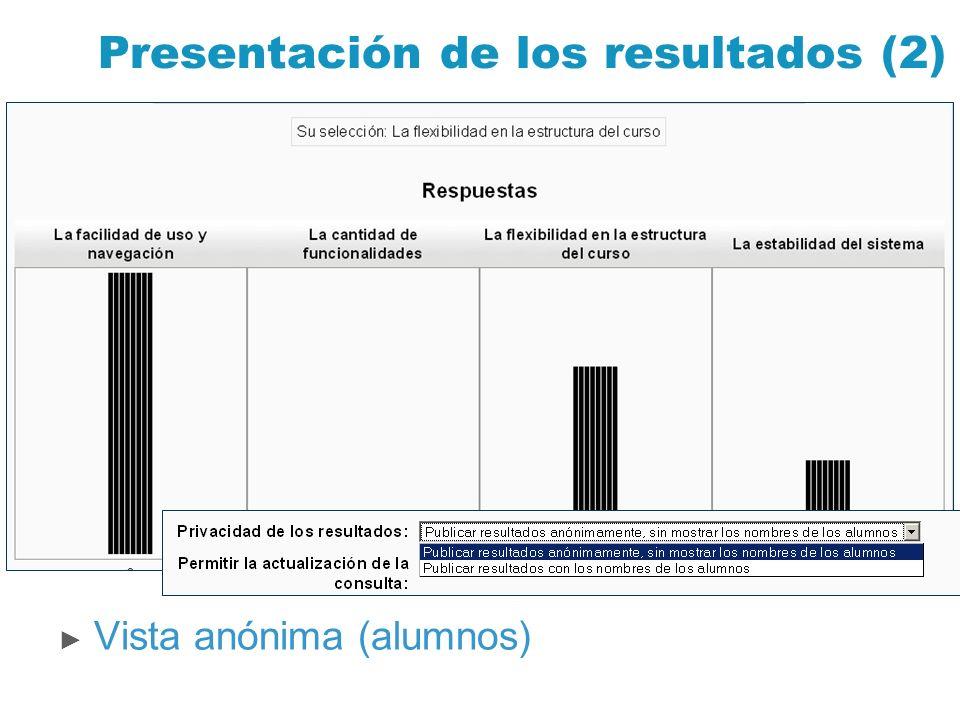 Presentación de los resultados (2)