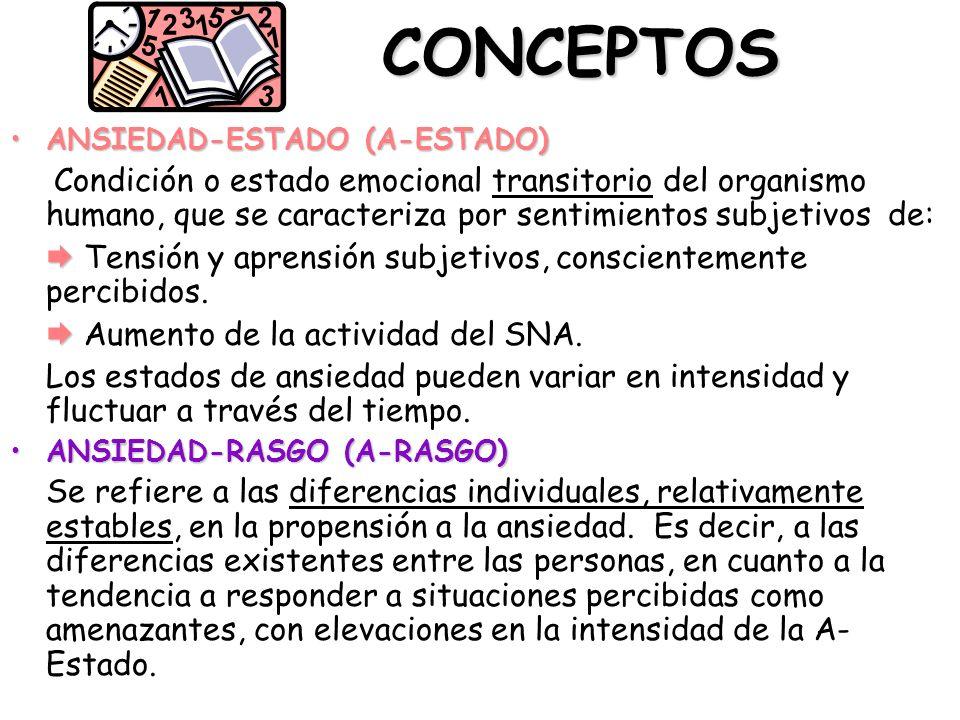 CONCEPTOS ANSIEDAD-ESTADO (A-ESTADO)