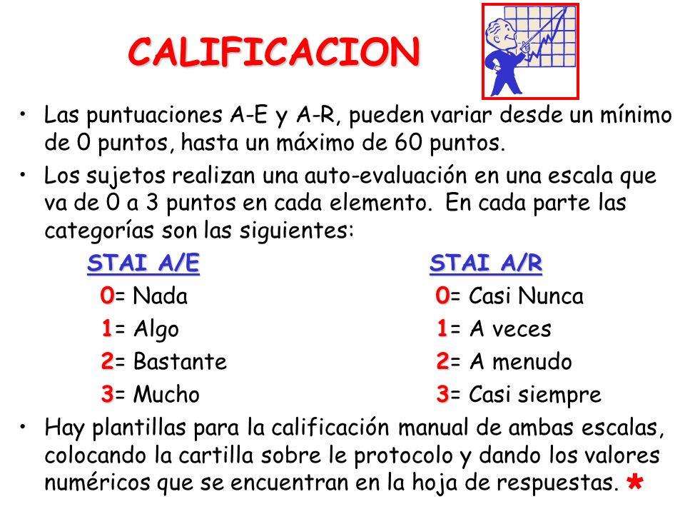 CALIFICACION Las puntuaciones A-E y A-R, pueden variar desde un mínimo de 0 puntos, hasta un máximo de 60 puntos.