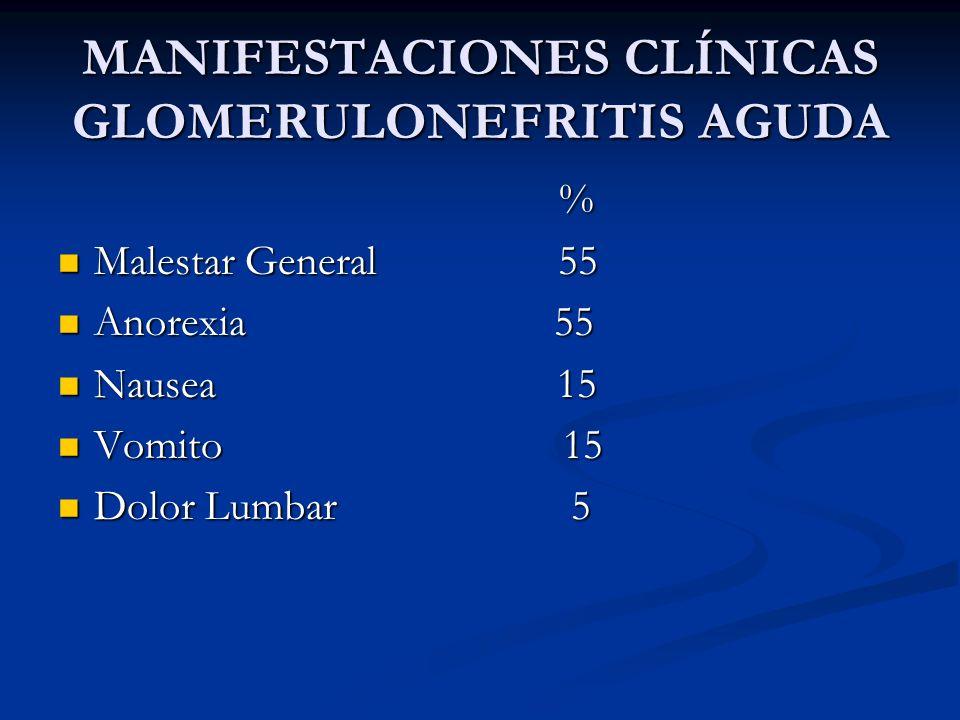 MANIFESTACIONES CLÍNICAS GLOMERULONEFRITIS AGUDA