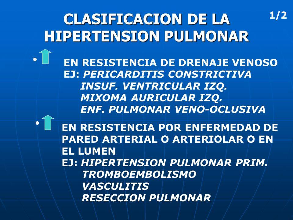 CLASIFICACION DE LA HIPERTENSION PULMONAR