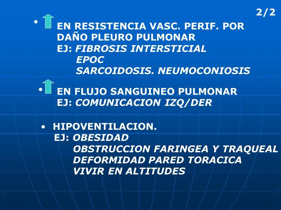 2/2 EN RESISTENCIA VASC. PERIF. POR. DAÑO PLEURO PULMONAR. EJ: FIBROSIS INTERSTICIAL. EPOC. SARCOIDOSIS. NEUMOCONIOSIS.